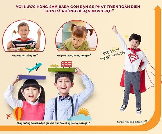 Tác dụng của hồng sâm baby hàn quốc đối với trẻ em
